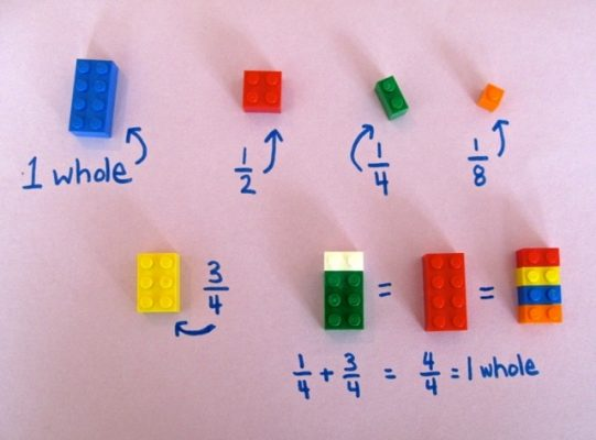 lego_fractions01